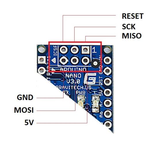 Giới thiệu về Arduino Nano